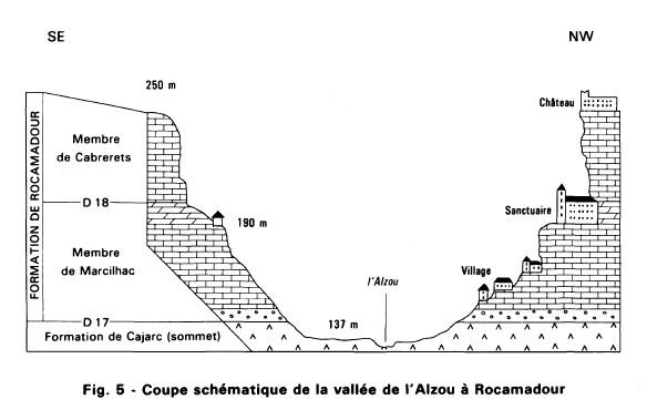 Coupe de Rocamadour - Auteur : Le petit gourdin illustré