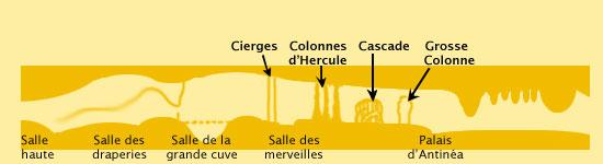 Les grottes de Presque à Saint-Médard-de-Presque